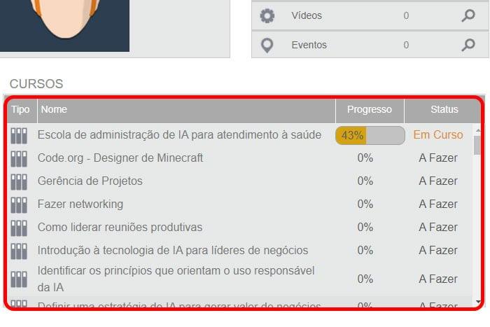 Mentor Profissional Cursos Gratuitos Brasil mais digital corpo2